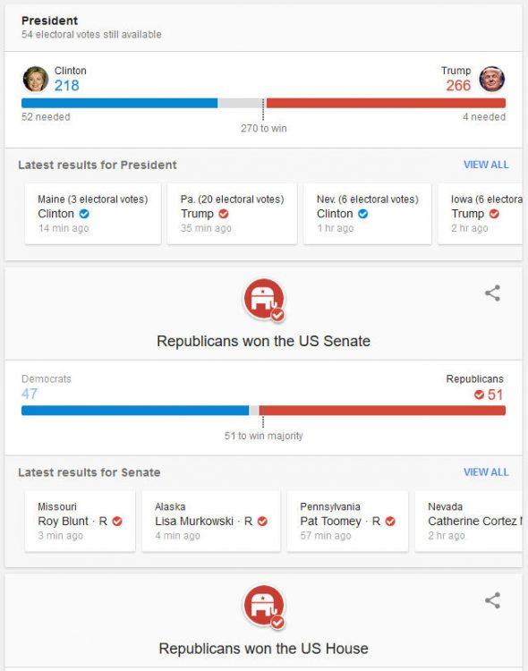 161108-us-president-election-result-25b