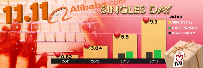 singles-day-alababa