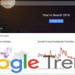 Top 10 những gì người Việt tìm kiếm trên Google Search năm 2016