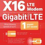"""Qualcomm nhận giải """"Phát minh LTE của năm 2017"""" do bạn đọc tạp chí điện tử Telecom Asia bình chọn"""