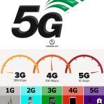 Huawei giới thiệu con đường đến kỷ nguyên 5G ở Việt Nam