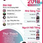 TikTok 2018 – những xu hướng và trào lưu nổi bật nhất tại Việt Nam