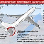 MCAS – Gót chân Achilles của dòng máy bay B737 MAX
