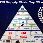 Schneider Electric đứng thứ 11 trong 25 Chuỗi cung ứng hàng đầu thế giới 2019