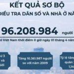 Việt Nam có 96 triệu dân