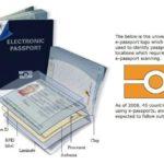 Hộ chiếu điện tử càng sớm càng tốt
