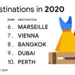 Đà Nẵng dẫn đầu thế giới trong tìm kiếm khách sạn du lịch trên Google