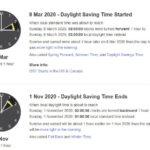 8-3-2020: đổi giờ thành giờ mùa Hè ở Mỹ