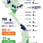 Việt Nam nhảy vọt lên với 113 người bệnh COVID-19 trong ngày kỷ lục 18 ca