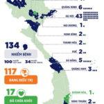 Việt Nam thêm 11 ca có 134 bệnh nhân COVID-19