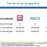 Một cuộc khảo sát về những thương hiệu ví điện tử phổ biến tại Việt Nam
