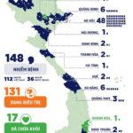 Việt Nam có thêm 7 ca nhiễm, có 148 bệnh nhân COVID-19