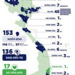Việt Nam có 153 người bệnh COVID-19