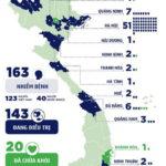 Việt Nam có thêm 10 ca mới, tổng số 163 bệnh nhân COVID-19