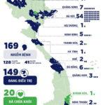 Sáng 28-3-2020, Việt Nam có thêm 6 ca nhiễm, tổng số 169 người bệnh COVID-19