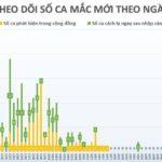 Ngày 15-5-2020, Việt Nam có thêm 25 ca nhiễm SARS-CoV-2 mới từ nước ngoài về