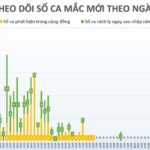 Việt Nam có 324 bệnh nhân COVID-19 và có 263 người đã khỏi bệnh