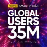 Realme duy trì vị trí Top 7 thương hiệu smartphone thế giới trong 4 tháng đầu năm 2020