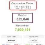 Thế giới có hơn 12 triệu bệnh nhân và hơn nửa triệu người chết vì COVID-19