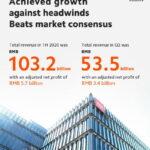 Xiaomi trên toàn cầu vẫn tăng trưởng mạnh mẽ trong nửa đầu 2020