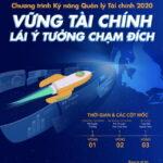 Visa khởi động chương trình huấn luyện kỹ năng và cuộc thi về khởi nghiệp cho sinh viên Việt Nam