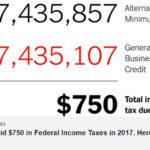 Có thật ông Trump chỉ đóng thuế 750 USD một năm?