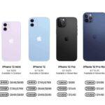 Apple iPhone 12 series dự báo có giá ra mắt tương đương iPhone 11