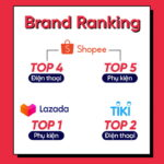 Realme lập nhiều kỷ lục trong ngày hội mua sắm online 11-11 tại Việt Nam