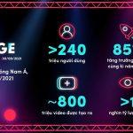 TikTok: The Stage giúp doanh nghiệp thành công trên TikTok